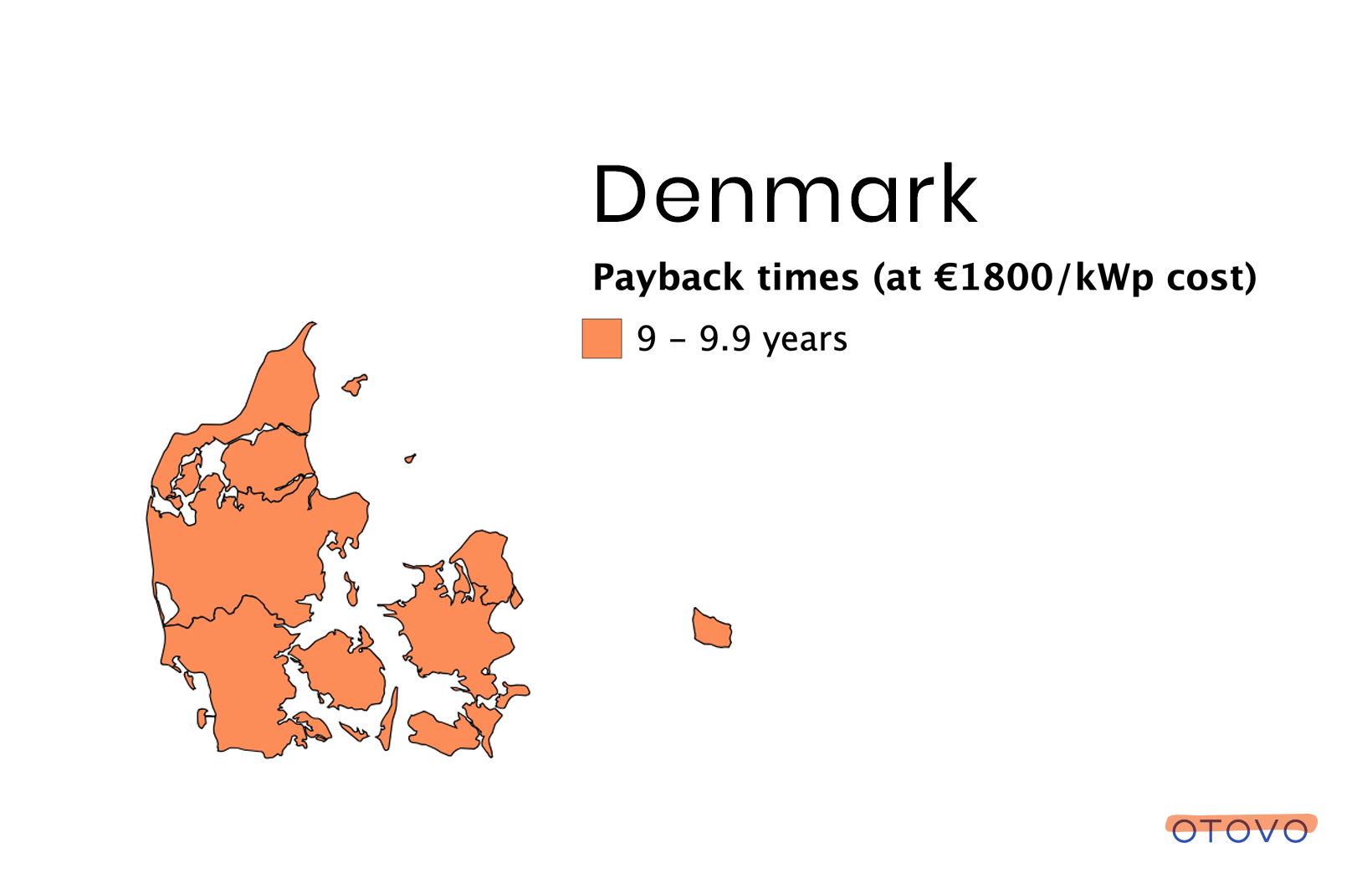 Payback times for solar panels in the Denmark. Solar panels are environmental friendly.