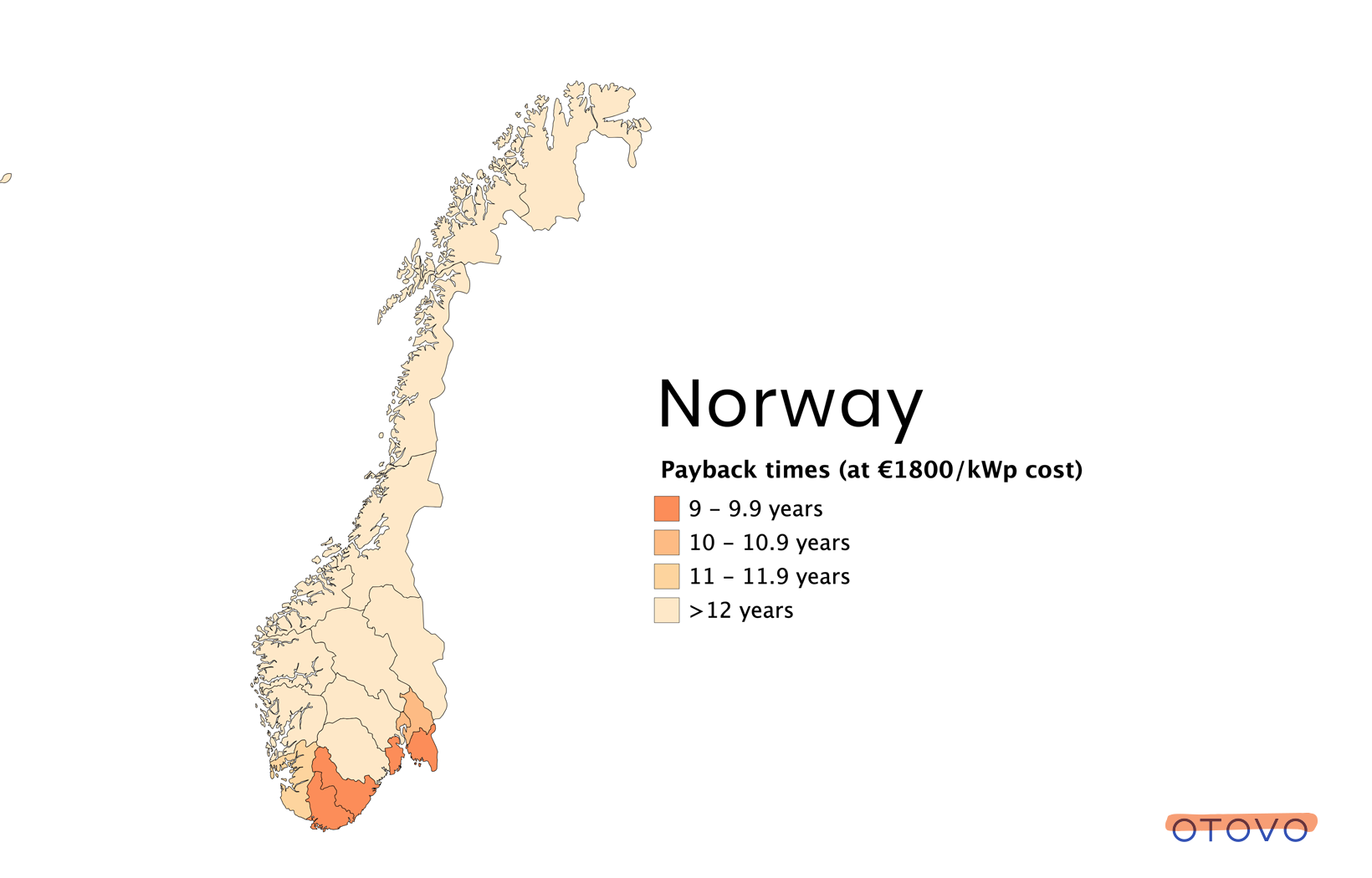 Payback time for solar panels in Norway. One year ago they payback times of over12 years because of solar conditions.